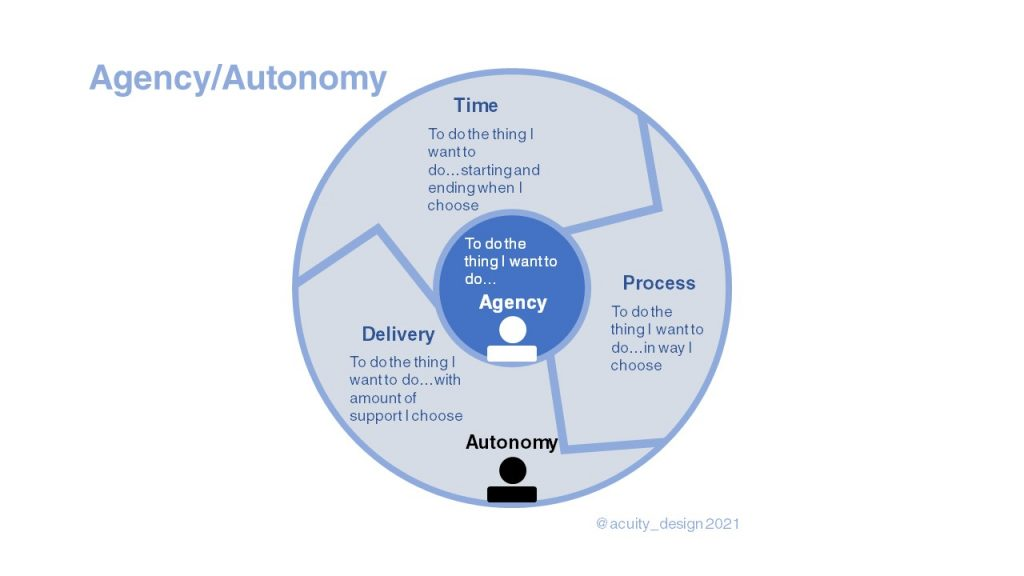 Tight circle of Agency - doing the thing I want to do. Wider circle of Autonomy