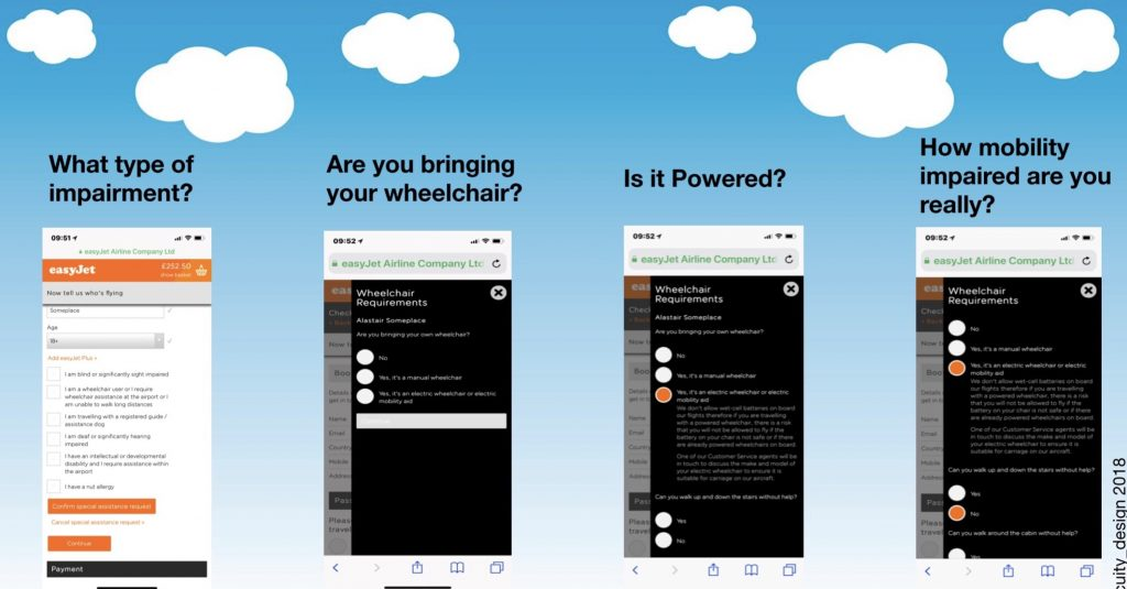 4 pages of additional questions for people using wheelchairs and wishing to bring them