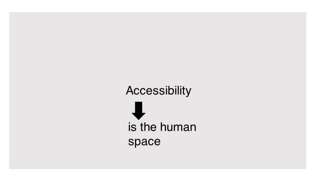 Accessibibility is the human space