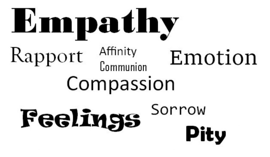 Wordcloud inclusing words like emotion, pity, feelings, sorrow, compassion and empathy