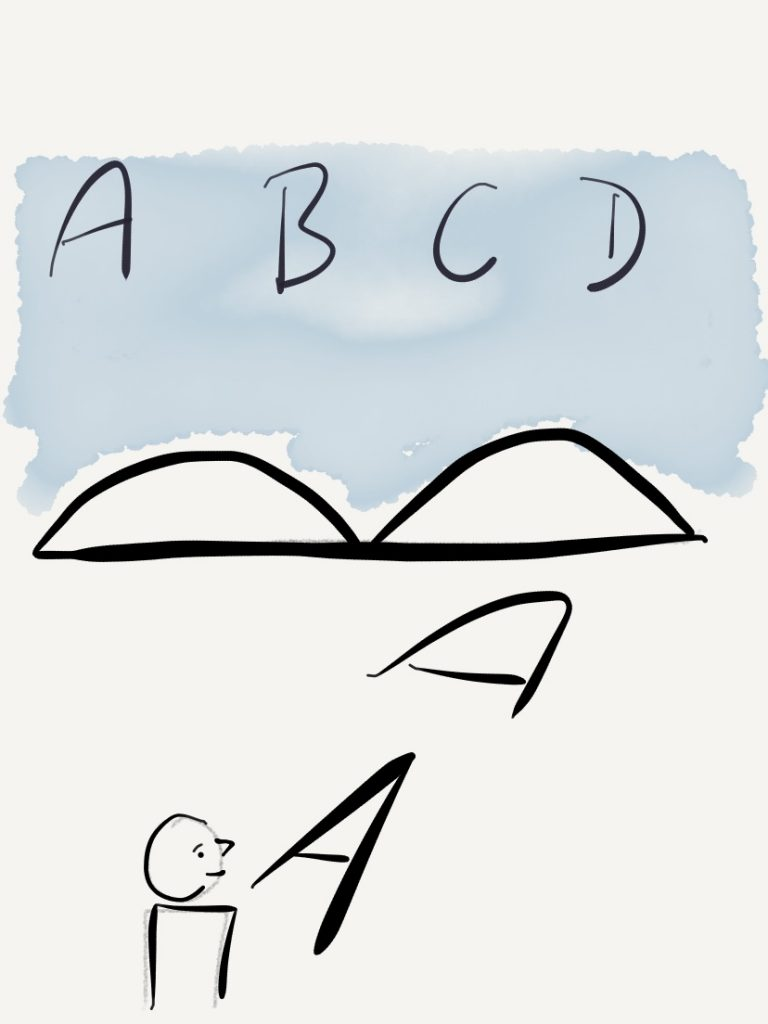 ABCD as title above the complete diagram