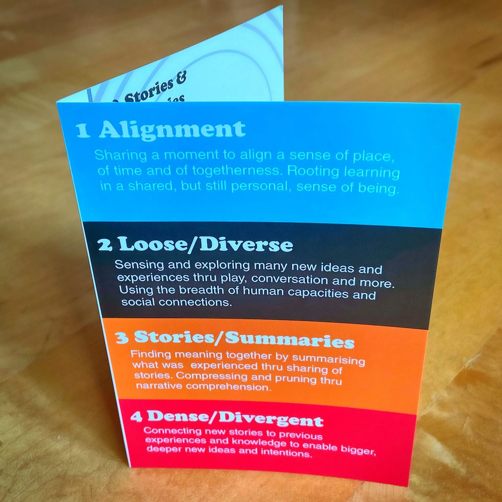 Network thinking card and four main concepts