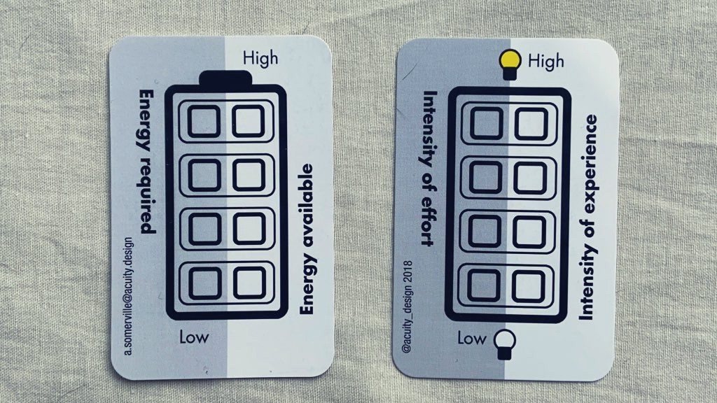 Showing the two sides of card to discuss how much energy a person feels they have and the amount of energy a task amy require