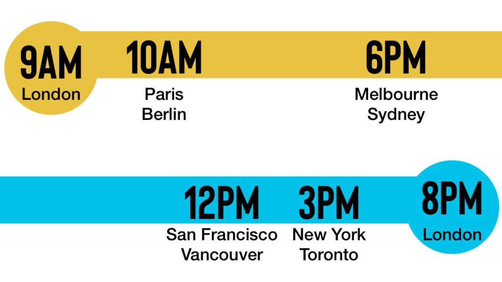 9am UK is 10am in Berlin or Paris and 6pm in Melbourne or Sydney. 8pm UK is 12pm in San Francisco or Vancouver or 3pm in New York or Toronto