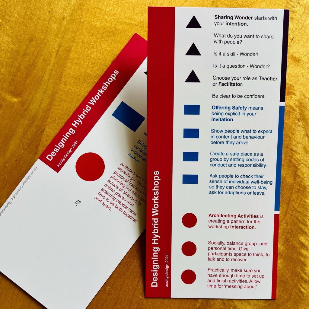 Showing both sides of the card and the content of the workshop described on it